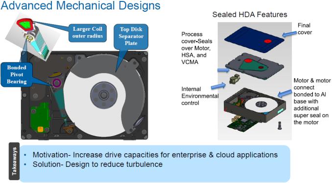 seagate helium 10tb drive design