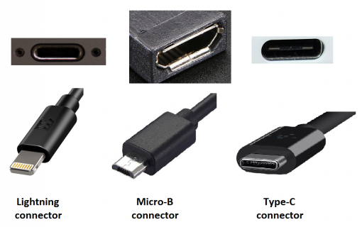 micro cable