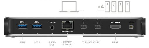 Kanex Thunderbolt 2 Express Dock with 1M Thunderbolt cable - USB 3.0, 4K/HD Dual Display support (KTD20)