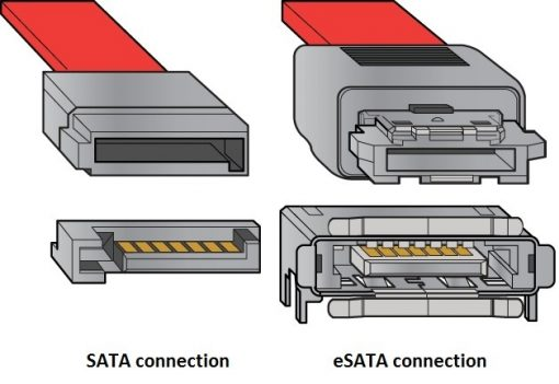 eSATA SATA difference