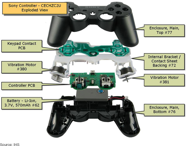 Disassemble the PS4 controller