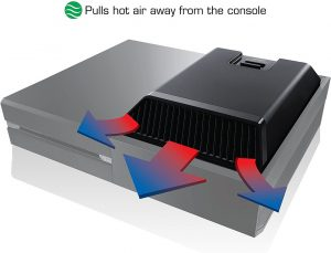 Nyko xbox one intercooler review 2018 how intercooler works ccuart Gallery