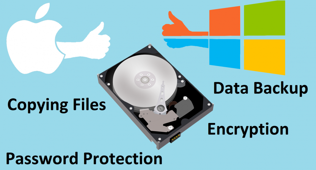 encrypt, backup, copy files to external hard drive without special software