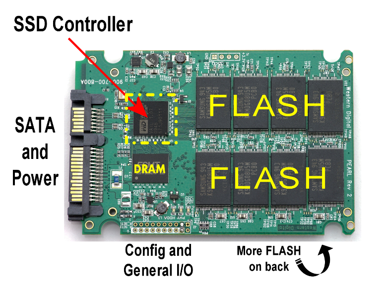 SSD controller image