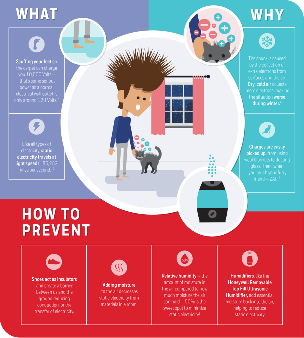 7 reduce static electricity