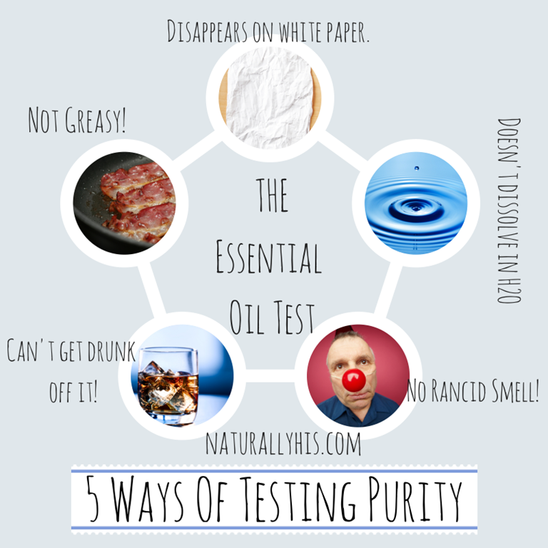 how to test essential oils