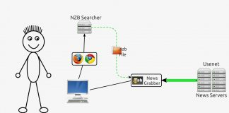 cartoon image of how Usenet works