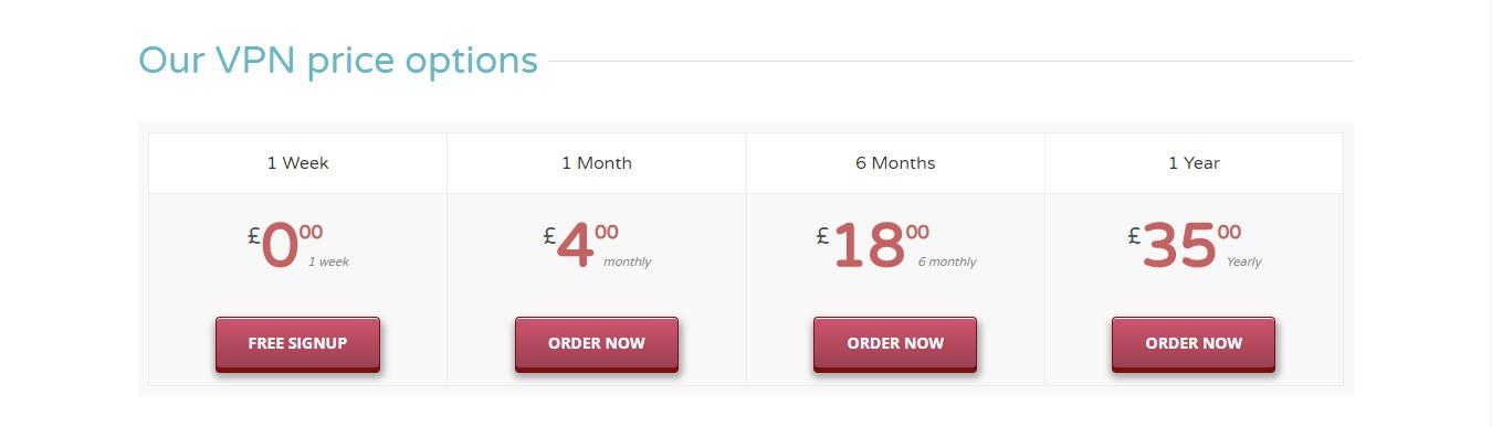 unblockr vpn pricing