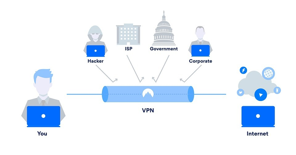 Best Free VPNs You Can Trust To Restore Your Privacy